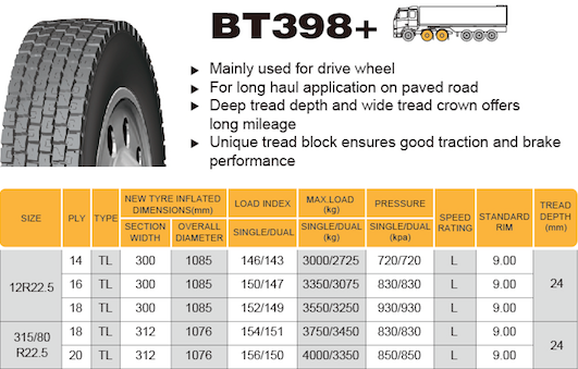Commercial Truck Tire Tread Depth Best Image Kusaboshi Com Rh New