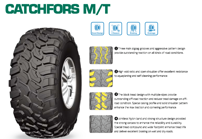 WINDFORCE CAR AND TRUCK TYRES